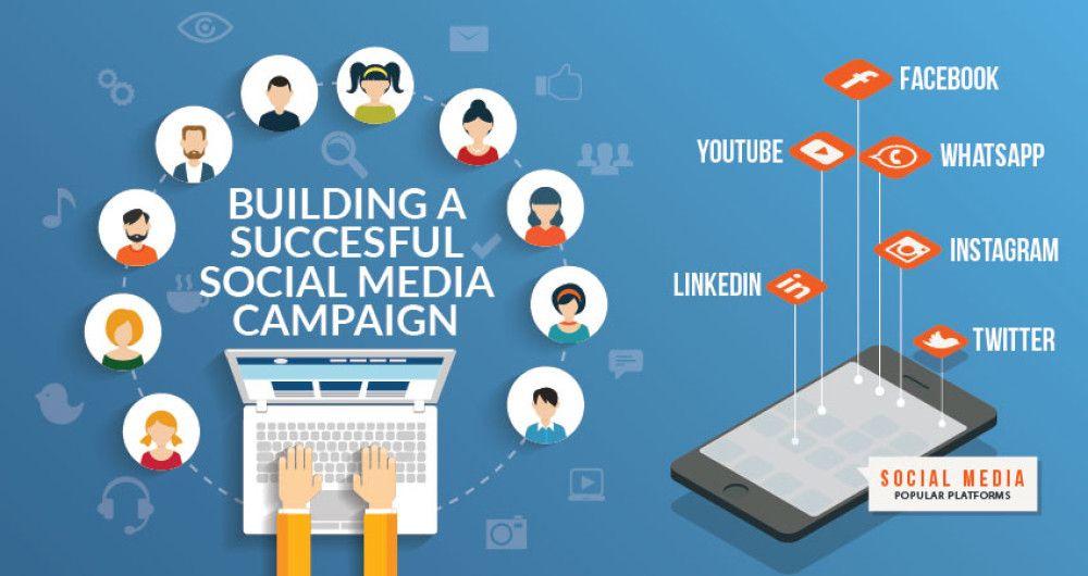 kampanje na društvenim mrežama